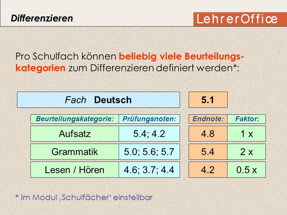 4.85.4; 4.2 Fach Deutsch Aufsatz Pro Schulfach können beliebig viele Beurteilungs- kategorien zum Differenzieren definiert werden*: Endnote:Prüfungsno