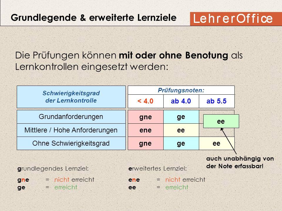 Grundlegende & erweiterte Lernziele Die Prüfungen können mit oder ohne Benotung als Lernkontrollen eingesetzt werden: Grundanforderungen Mittlere / Ho