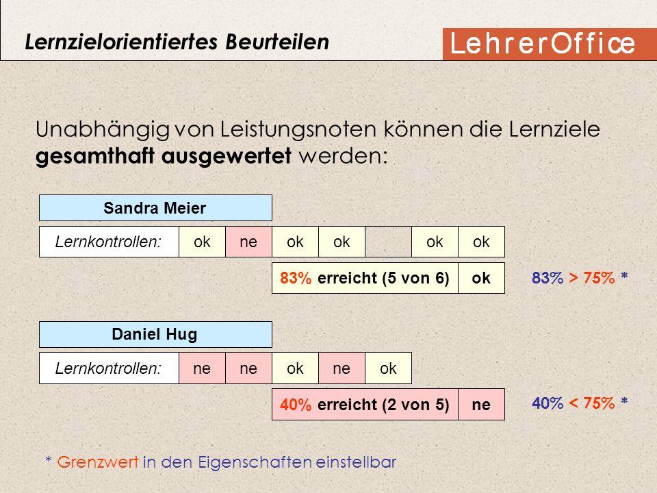 Daniel Hug Sandra Meier neLernkontrollen:ok 83% erreicht (5 von 6) neLernkontrollen:ok ne40% erreicht (2 von 5) ne ok Unabhängig von Leistungsnoten kö