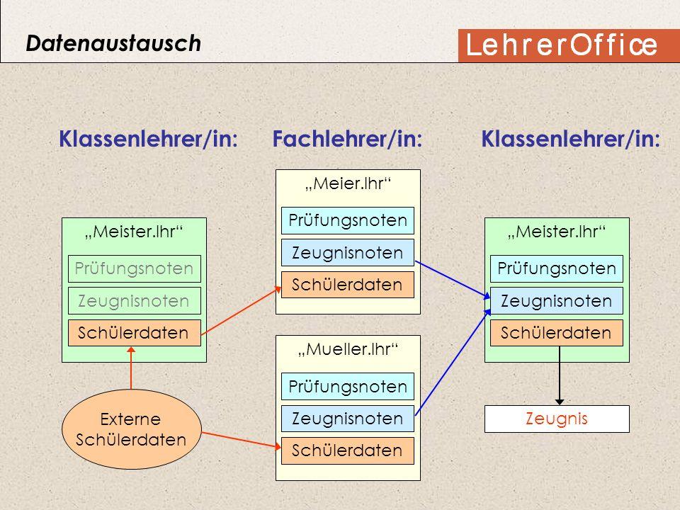 Meister.lhr Schülerdaten Prüfungsnoten Zeugnisnoten Externe Schülerdaten Klassenlehrer/in: Meier.lhr Schülerdaten Prüfungsnoten Zeugnisnoten Meister.l