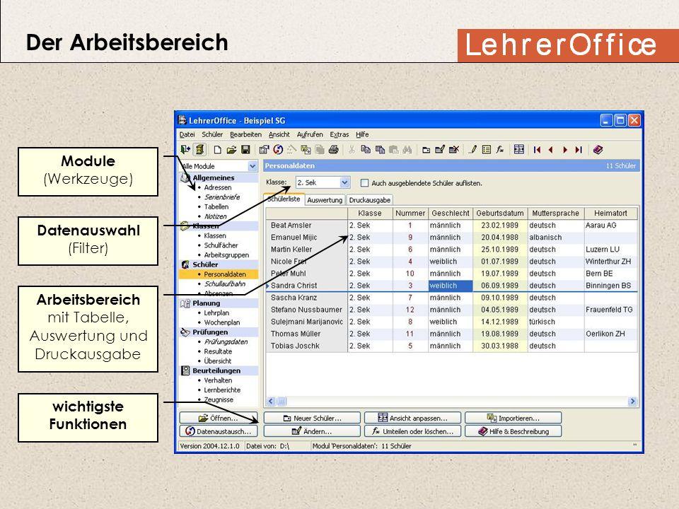 Der Arbeitsbereich Module (Werkzeuge) wichtigste Funktionen Arbeitsbereich mit Tabelle, Auswertung und Druckausgabe Datenauswahl (Filter)