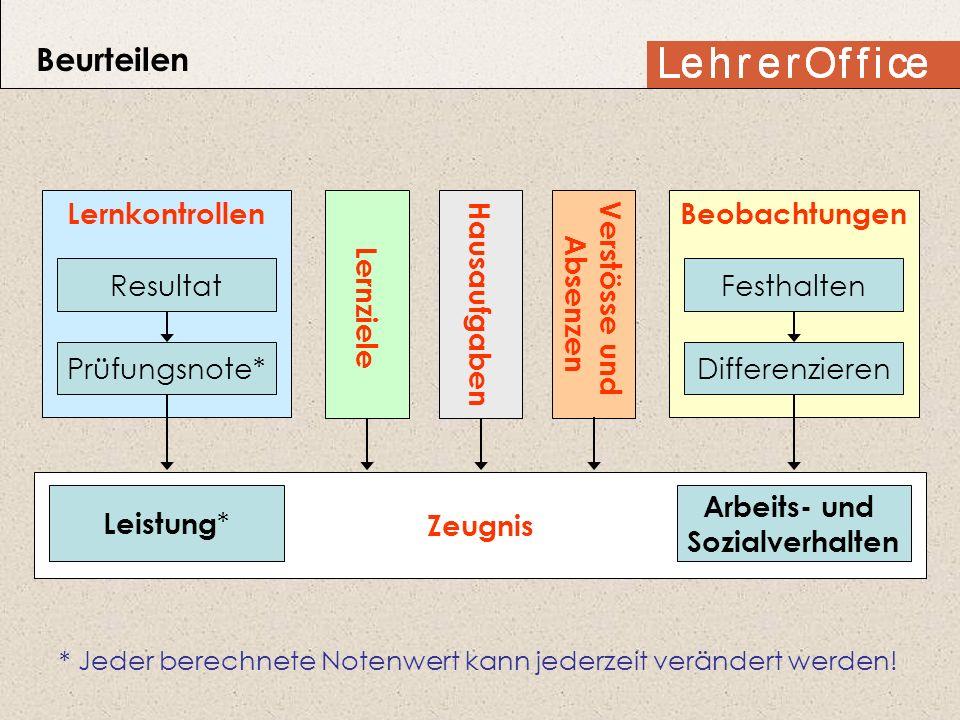 Zeugnis Lernkontrollen Leistung * Arbeits- und Sozialverhalten Hausaufgaben Beobachtungen Festhalten Differenzieren Lernziele Resultat Prüfungsnote* *