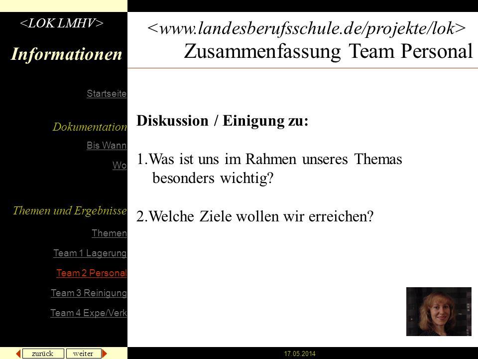 zurück weiter 17.05.2014 Informationen Zusammenfassung Team Personal Diskussion / Einigung zu: 1.Was ist uns im Rahmen unseres Themas besonders wichtig.