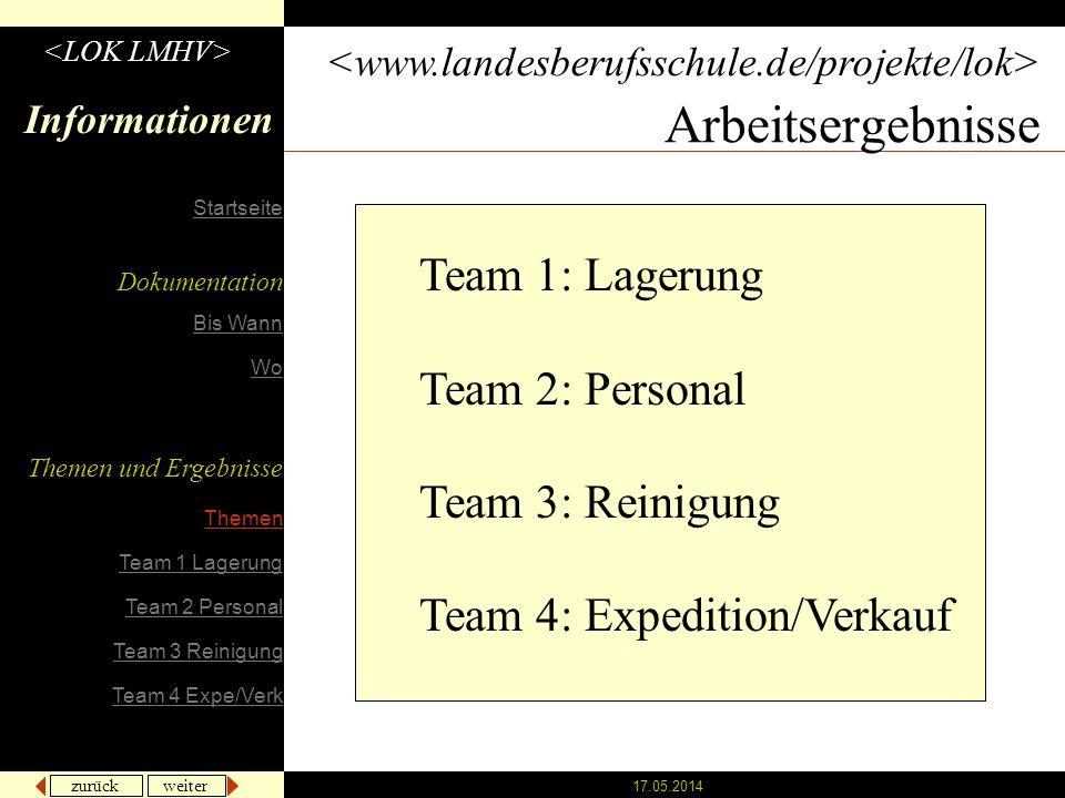 zurück weiter 17.05.2014 Arbeitsergebnisse Informationen Team 1: Lagerung Team 2: Personal Team 3: Reinigung Team 4: Expedition/Verkauf Dokumentation