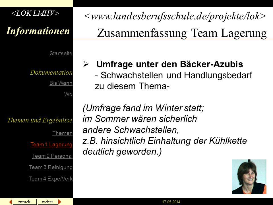 zurück weiter 17.05.2014 Informationen Zusammenfassung Team Lagerung Umfrage unter den Bäcker-Azubis - Schwachstellen und Handlungsbedarf zu diesem Thema- (Umfrage fand im Winter statt; im Sommer wären sicherlich andere Schwachstellen, z.B.