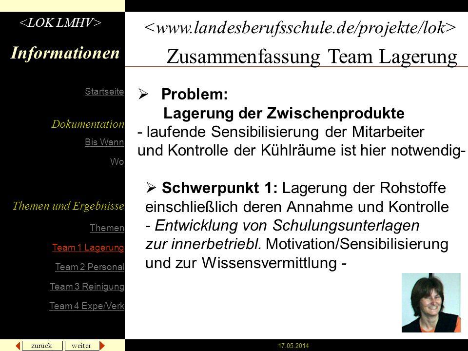 zurück weiter 17.05.2014 Informationen Zusammenfassung Team Lagerung Problem: Lagerung der Zwischenprodukte - laufende Sensibilisierung der Mitarbeite