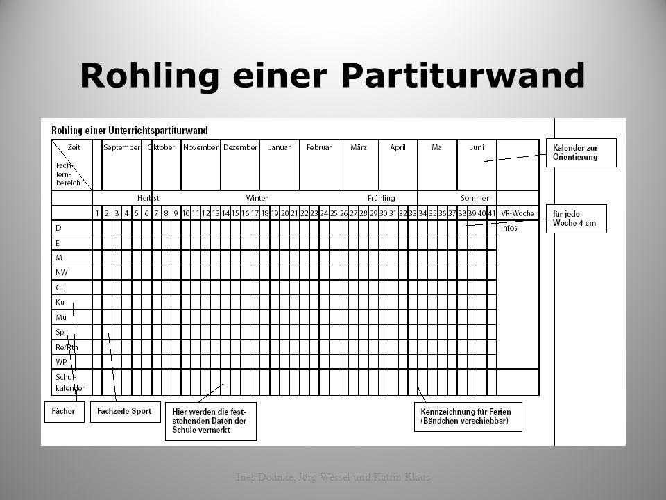Rohling einer Partiturwand Ines Dohnke, Jörg Wessel und Katrin Klaus