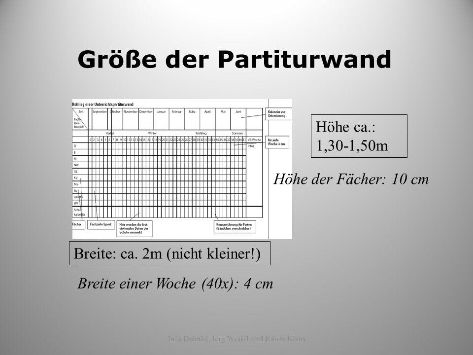 Größe der Partiturwand Ines Dohnke, Jörg Wessel und Katrin Klaus Breite: ca. 2m (nicht kleiner!) Höhe ca.: 1,30-1,50m Breite einer Woche (40x): 4 cm H