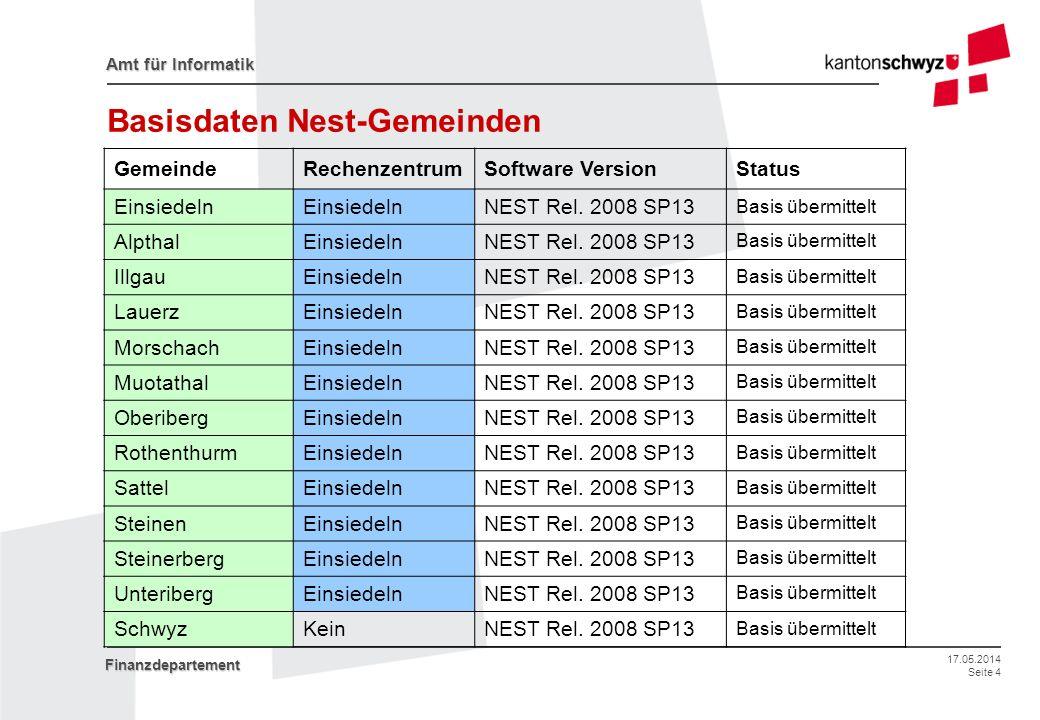 17.05.2014 Seite 4 Amt für Informatik Finanzdepartement Basisdaten Nest-Gemeinden GemeindeRechenzentrumSoftware VersionStatus Einsiedeln NEST Rel. 200