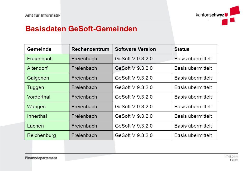 17.05.2014 Seite 6 Amt für Informatik Finanzdepartement Basisdaten GeSoft-Gemeinden GemeindeRechenzentrumSoftwareStatus ArthKeinGeSoft V 9.3.2.0Offen, 26.01.2010 FeusisbergKeinGeSoft V 9.3.2.0Offen, 25.01.2010 GersauKeinGeSoft V 9.3.2.0Basis übermittelt IngenbohlKeinGeSoft V 9.3.2.0Offen, 28.01.2010 RiemenstaldenKeinGeSoft V 9.3.2.0Offen, 28.01.2010 KüssnachtKeinGeSoft V 9.3.2.0Basis übermittelt WollerauKeinGeSoft V 9.3.2.0Offen, 29.01.2010