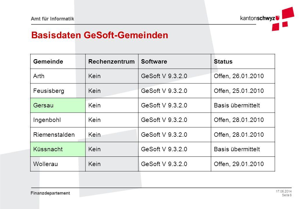 17.05.2014 Seite 6 Amt für Informatik Finanzdepartement Basisdaten GeSoft-Gemeinden GemeindeRechenzentrumSoftwareStatus ArthKeinGeSoft V 9.3.2.0Offen,