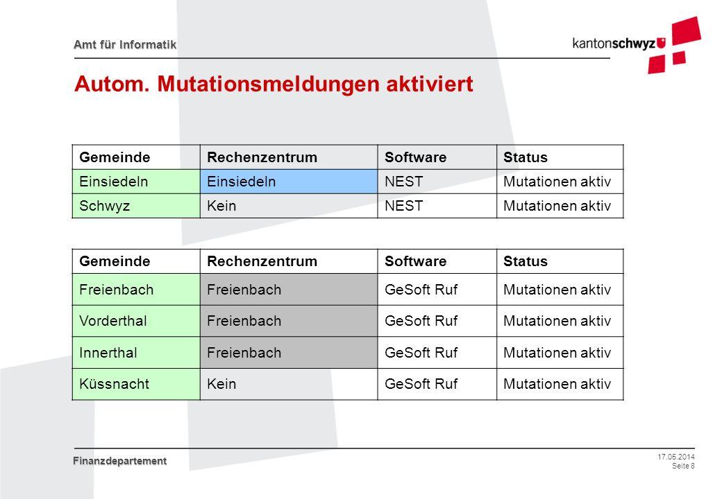 17.05.2014 Seite 8 Amt für Informatik Finanzdepartement Autom. Mutationsmeldungen aktiviert GemeindeRechenzentrumSoftwareStatus Einsiedeln NESTMutatio