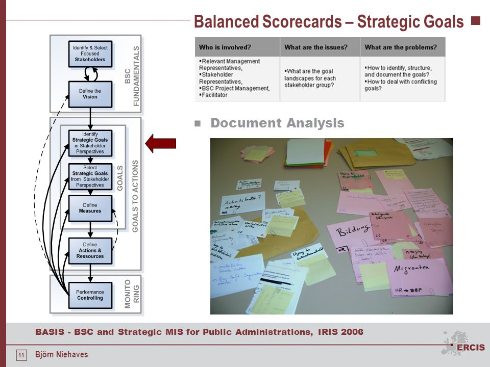 11 BASIS - BSC and Strategic MIS for Public Administrations, IRIS 2006 Björn Niehaves Balanced Scorecards – Strategic Goals Document Analysis