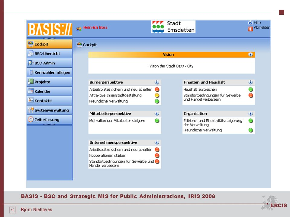 18 BASIS - BSC and Strategic MIS for Public Administrations, IRIS 2006 Björn Niehaves