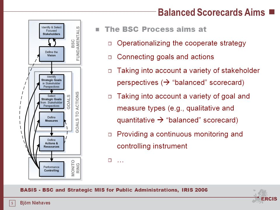 5 BASIS - BSC and Strategic MIS for Public Administrations, IRIS 2006 Björn Niehaves Balanced Scorecards Aims The BSC Process aims at Operationalizing