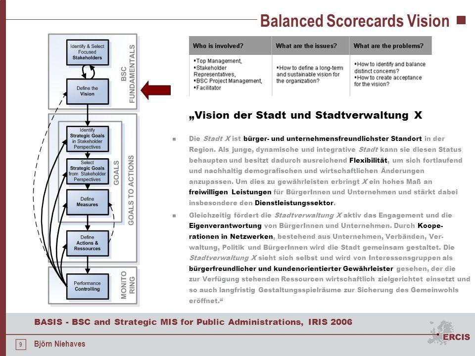 9 BASIS - BSC and Strategic MIS for Public Administrations, IRIS 2006 Björn Niehaves Balanced Scorecards Vision Vision der Stadt und Stadtverwaltung X