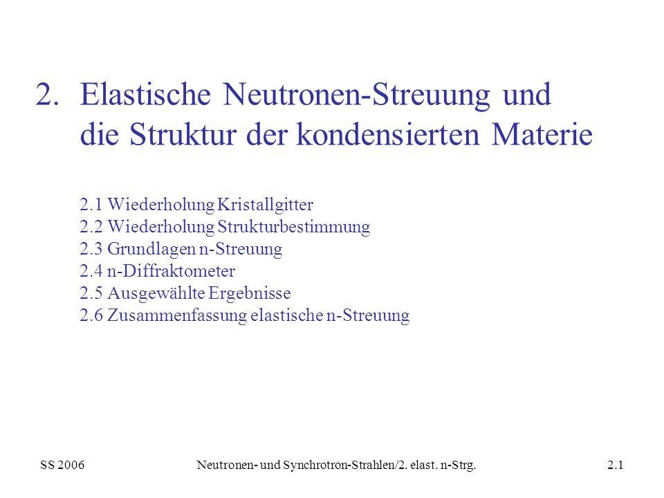 SS 2006Neutronen- und Synchrotron-Strahlen/2. elast. n-Strg.2.1 2.Elastische Neutronen-Streuung und die Struktur der kondensierten Materie 2.1 Wiederh