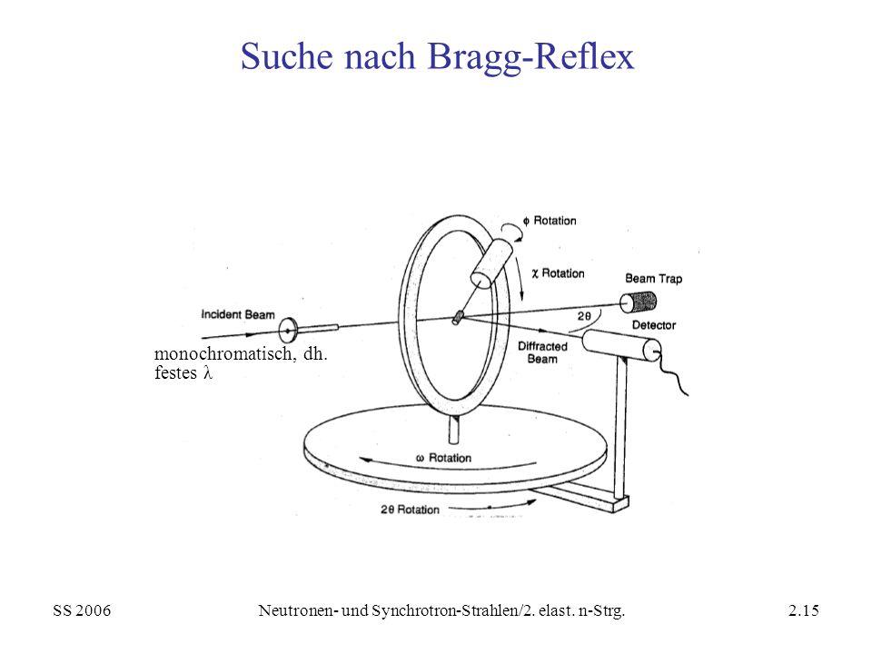 SS 2006Neutronen- und Synchrotron-Strahlen/2. elast. n-Strg.2.15 Suche nach Bragg-Reflex monochromatisch, dh. festes λ
