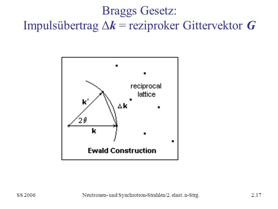 SS 2006Neutronen- und Synchrotron-Strahlen/2. elast. n-Strg.2.17 Braggs Gesetz: Impulsübertrag Δk = reziproker Gittervektor G