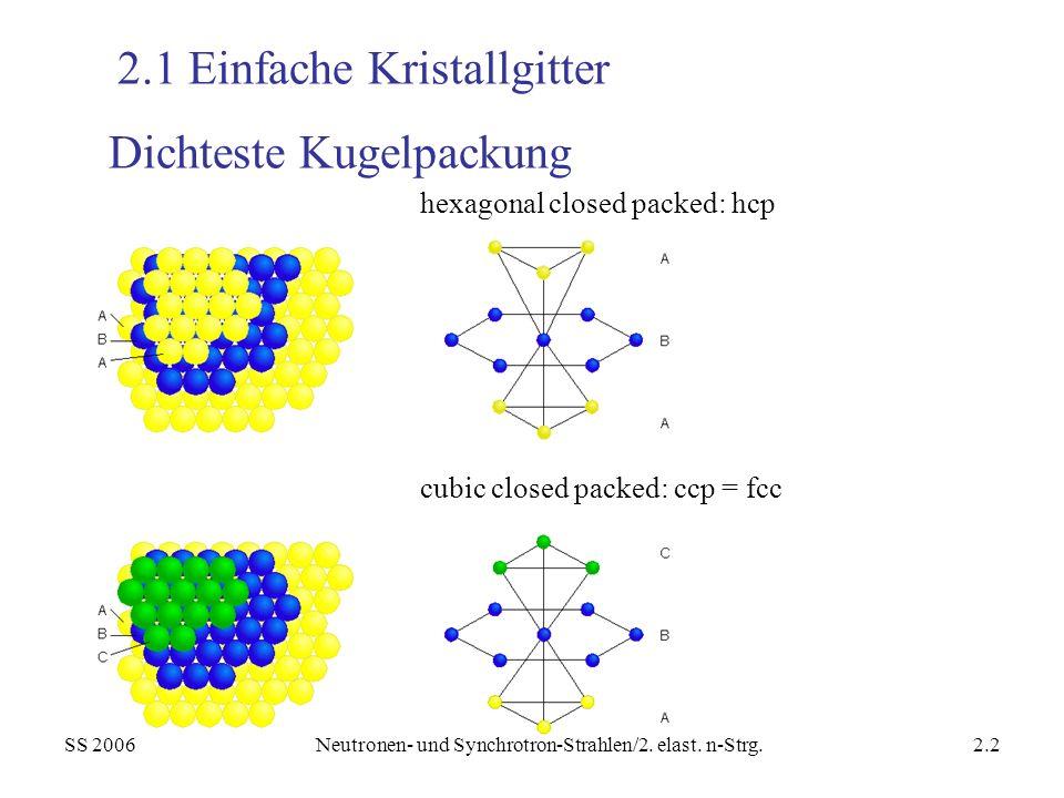 SS 2006Neutronen- und Synchrotron-Strahlen/2. elast. n-Strg.2.3 hexagonal closed packed: hcp