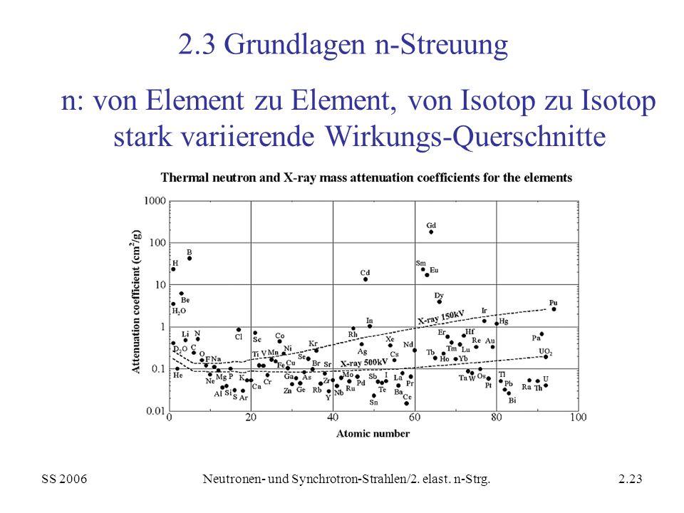 SS 2006Neutronen- und Synchrotron-Strahlen/2. elast. n-Strg.2.23 2.3 Grundlagen n-Streuung n: von Element zu Element, von Isotop zu Isotop stark varii