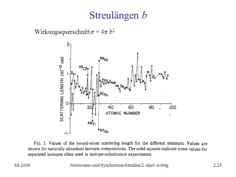 SS 2006Neutronen- und Synchrotron-Strahlen/2. elast. n-Strg.2.25 Streulängen b Wirkungsquerschnitt σ = 4π b 2