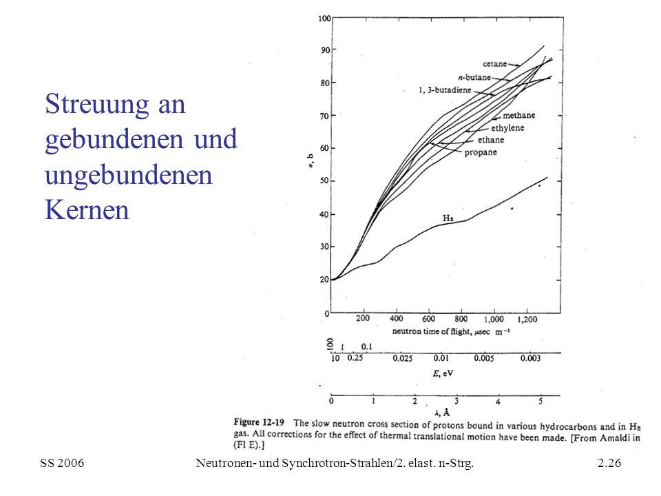 SS 2006Neutronen- und Synchrotron-Strahlen/2. elast. n-Strg.2.26 Streuung an gebundenen und ungebundenen Kernen