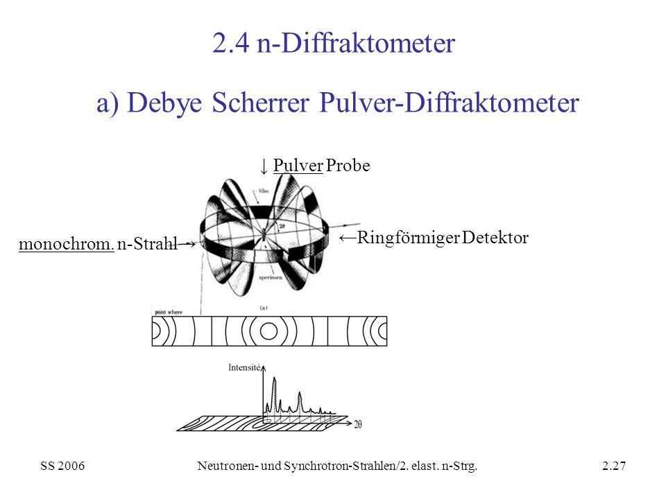 SS 2006Neutronen- und Synchrotron-Strahlen/2. elast. n-Strg.2.27 2.4 n-Diffraktometer a) Debye Scherrer Pulver-Diffraktometer monochrom. n-Strahl Pulv