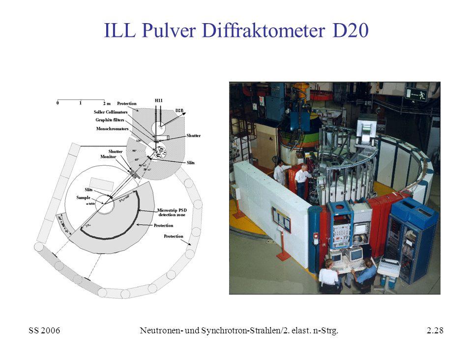 SS 2006Neutronen- und Synchrotron-Strahlen/2. elast. n-Strg.2.28 ILL Pulver Diffraktometer D20