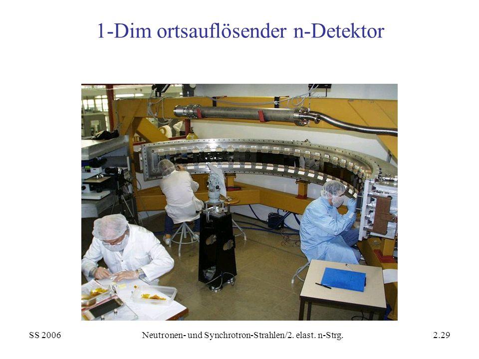 SS 2006Neutronen- und Synchrotron-Strahlen/2. elast. n-Strg.2.29 1-Dim ortsauflösender n-Detektor