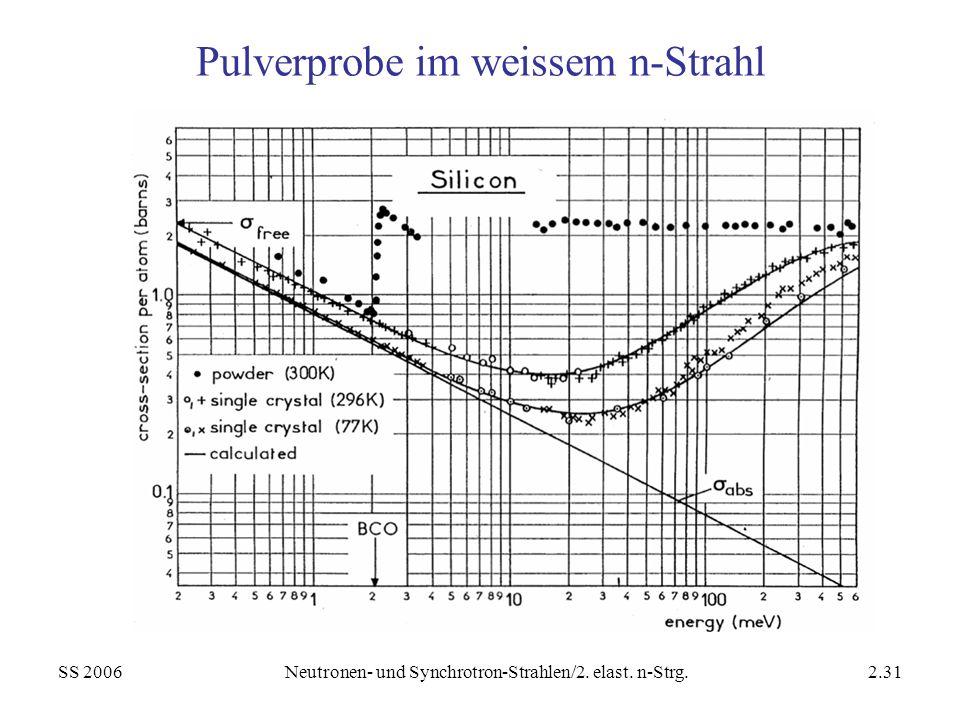 SS 2006Neutronen- und Synchrotron-Strahlen/2. elast. n-Strg.2.31 Pulverprobe im weissem n-Strahl