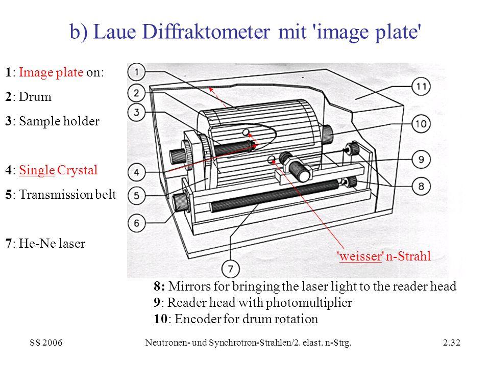 SS 2006Neutronen- und Synchrotron-Strahlen/2. elast. n-Strg.2.32 b) Laue Diffraktometer mit 'image plate' 1: Image plate on: 2: Drum 3: Sample holder