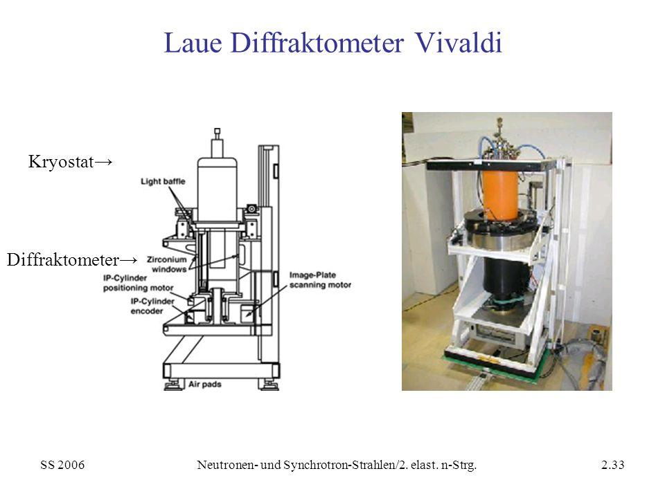 SS 2006Neutronen- und Synchrotron-Strahlen/2. elast. n-Strg.2.33 Laue Diffraktometer Vivaldi Kryostat Diffraktometer