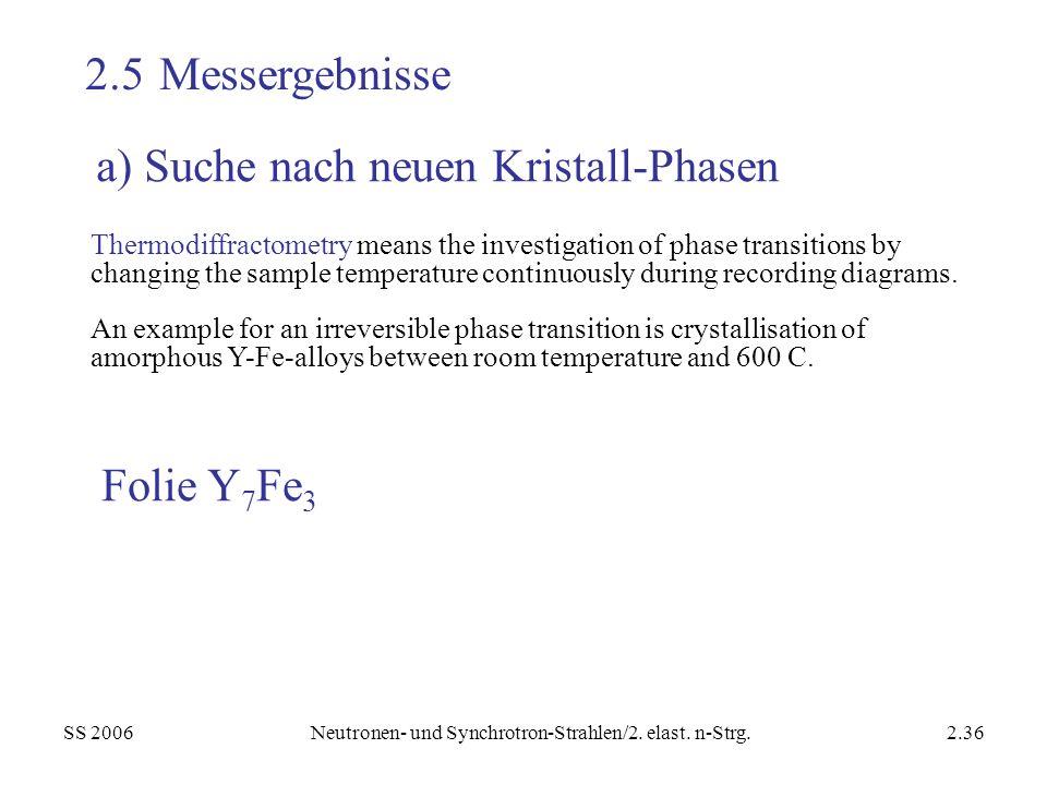 SS 2006Neutronen- und Synchrotron-Strahlen/2. elast. n-Strg.2.36 a) Suche nach neuen Kristall-Phasen Thermodiffractometry means the investigation of p