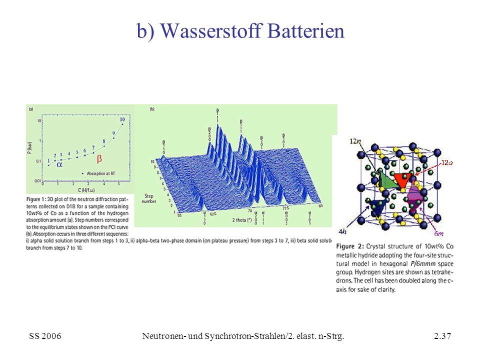 SS 2006Neutronen- und Synchrotron-Strahlen/2. elast. n-Strg.2.37 b) Wasserstoff Batterien