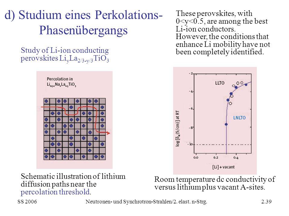 SS 2006Neutronen- und Synchrotron-Strahlen/2. elast. n-Strg.2.39 d) Studium eines Perkolations- Phasenübergangs These perovskites, with 0<y<0.5, are a