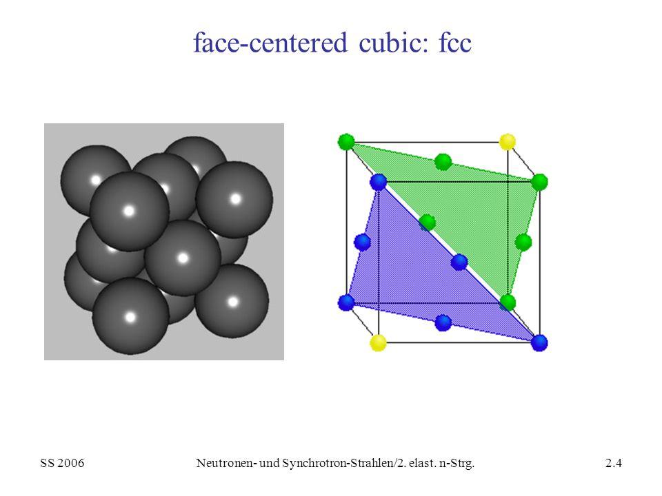 SS 2006Neutronen- und Synchrotron-Strahlen/2. elast. n-Strg.2.4 face-centered cubic: fcc