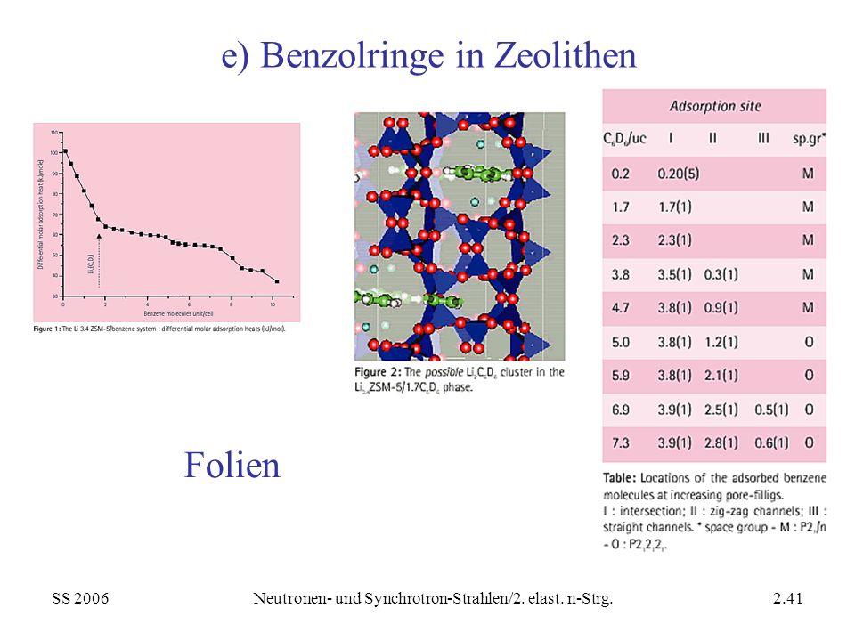 SS 2006Neutronen- und Synchrotron-Strahlen/2. elast. n-Strg.2.41 e) Benzolringe in Zeolithen Folien