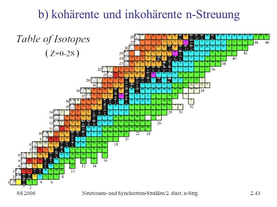 SS 2006Neutronen- und Synchrotron-Strahlen/2. elast. n-Strg.2.43 b) kohärente und inkohärente n-Streuung