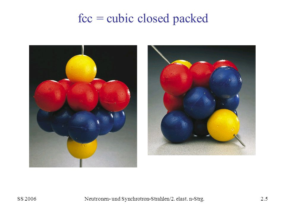SS 2006Neutronen- und Synchrotron-Strahlen/2. elast. n-Strg.2.5 fcc = cubic closed packed