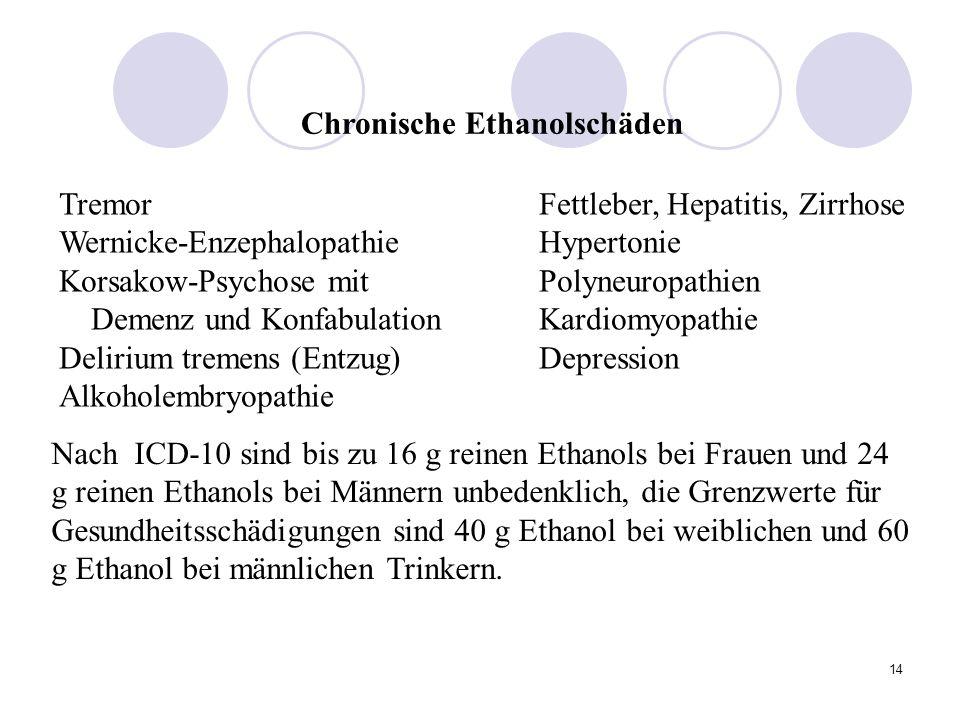 14 Chronische Ethanolschäden Nach ICD-10 sind bis zu 16 g reinen Ethanols bei Frauen und 24 g reinen Ethanols bei Männern unbedenklich, die Grenzwerte für Gesundheitsschädigungen sind 40 g Ethanol bei weiblichen und 60 g Ethanol bei männlichen Trinkern.