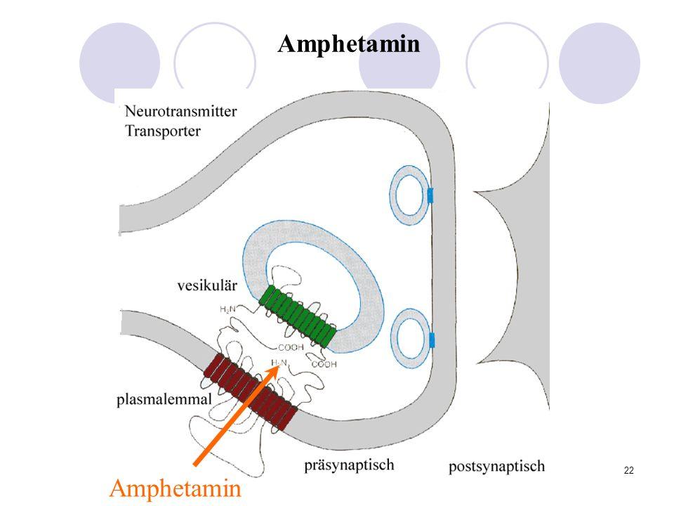 22 Amphetamin
