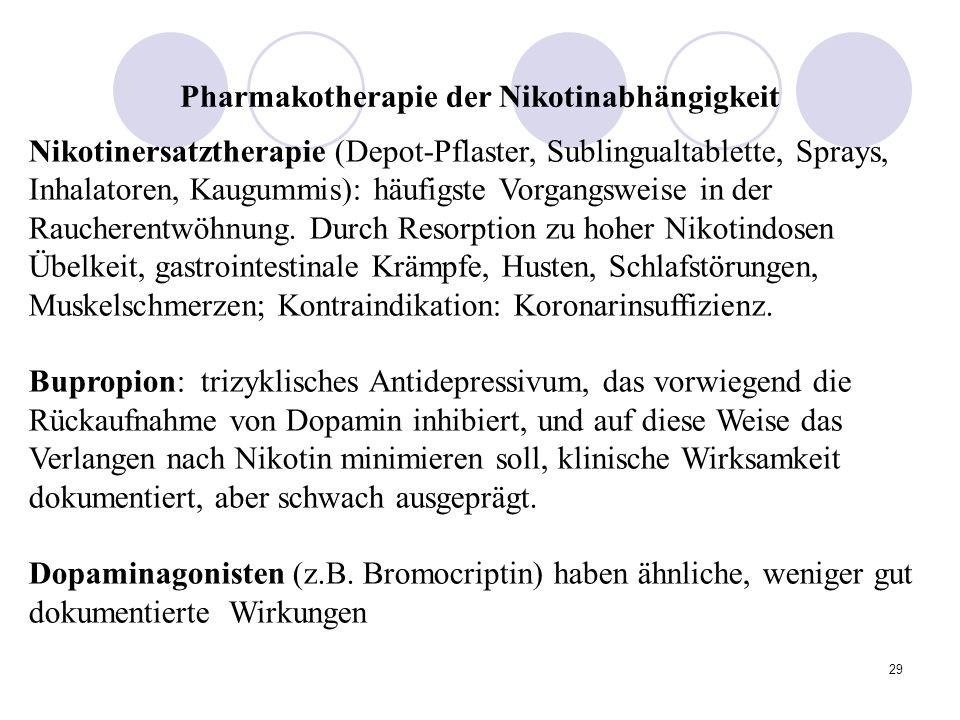 29 Pharmakotherapie der Nikotinabhängigkeit Nikotinersatztherapie (Depot-Pflaster, Sublingualtablette, Sprays, Inhalatoren, Kaugummis): häufigste Vorgangsweise in der Raucherentwöhnung.