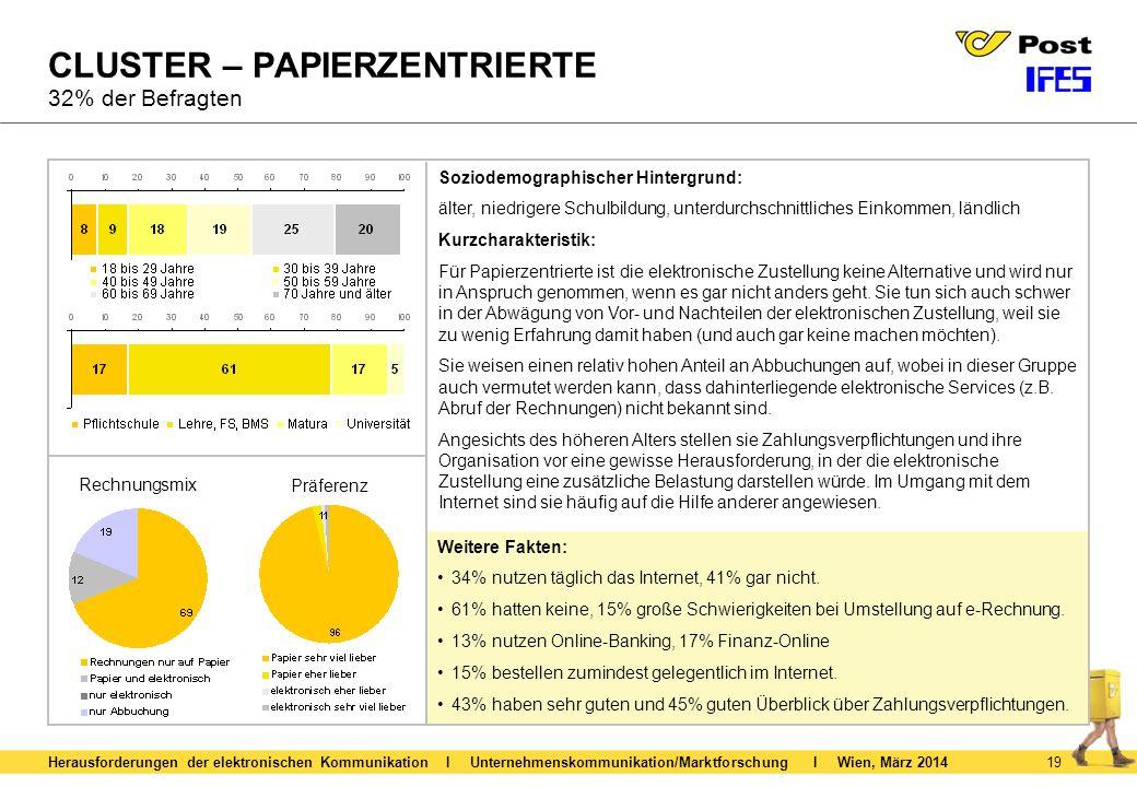 20 CLUSTER – E-AFFINE 26% der Befragten Soziodemographischer Hintergrund: höher gebildet, leicht überdurchschnittliches Einkommen Kurzcharakteristik: E-Affine entscheiden sich besonders häufig für die elektronische Rechnung und bevorzugen diese Variante auch ganz klar.