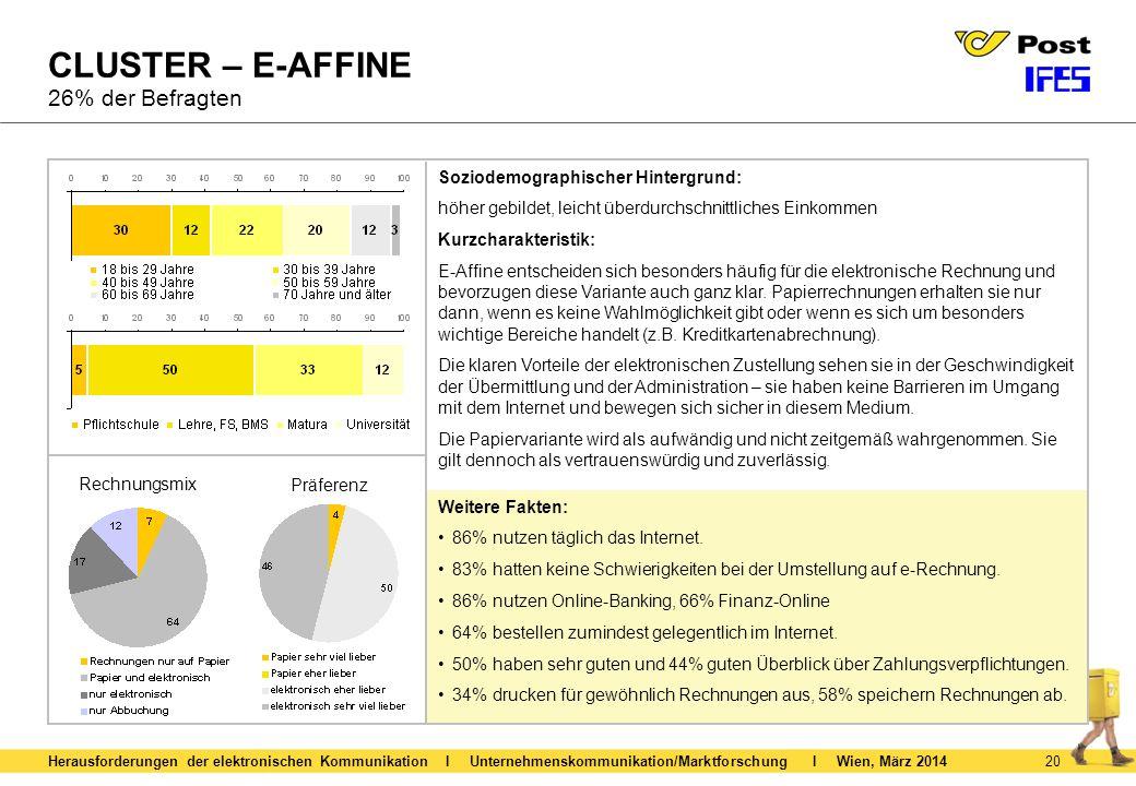 20 CLUSTER – E-AFFINE 26% der Befragten Soziodemographischer Hintergrund: höher gebildet, leicht überdurchschnittliches Einkommen Kurzcharakteristik: