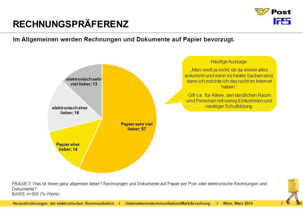6 RECHNUNGSPRÄFERENZ NACH ALTER Herausforderungen der elektronischen Kommunikation I Unternehmenskommunikation/Marktforschung I Wien, März 2014 FRAGE 3: Was ist Ihnen ganz allgemein lieber.