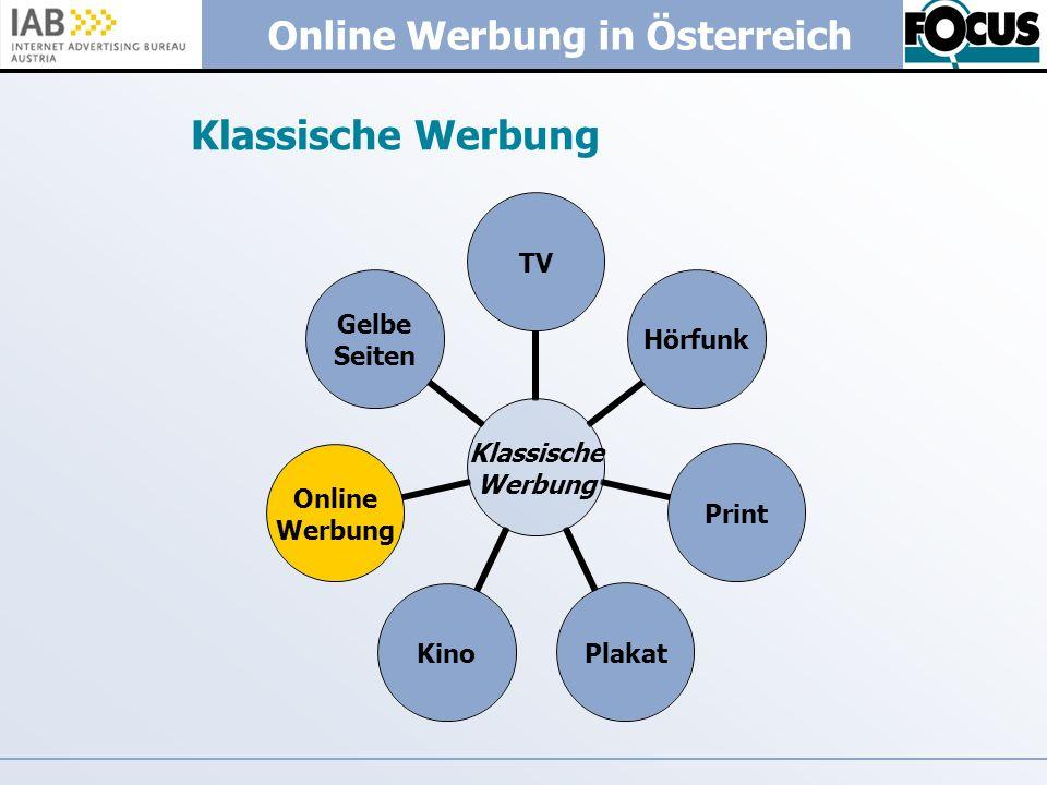 Online Werbung in Österreich Klassische Werbung Klassische Werbung TVHörfunkPrintPlakatKino Online Werbung Gelbe Seiten