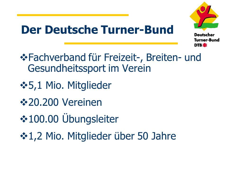 Der Deutsche Turner-Bund Fachverband für Freizeit-, Breiten- und Gesundheitssport im Verein 5,1 Mio. Mitglieder 20.200 Vereinen 100.00 Übungsleiter 1,
