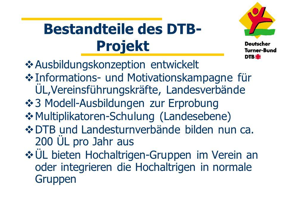 Bestandteile des DTB- Projekt Ausbildungskonzeption entwickelt Informations- und Motivationskampagne für ÜL,Vereinsführungskräfte, Landesverbände 3 Mo