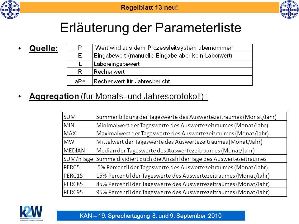 KAN – 19. Sprechertagung 8. und 9. September 2010 Regelblatt 13 neu! Quelle: Aggregation (für Monats- und Jahresprotokoll) : Erläuterung der Parameter